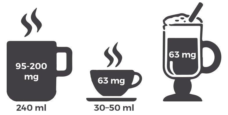Kaffee. Kaffee Kumpeln